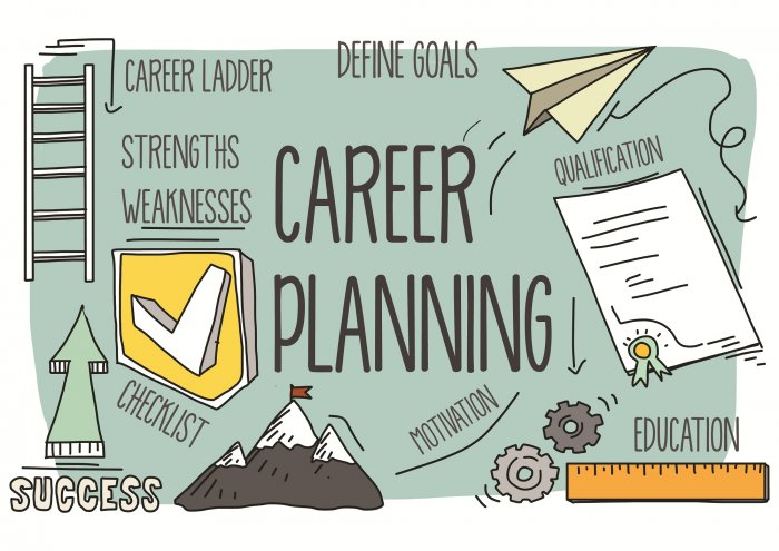 How to build a long-term career plan | Deccan Herald